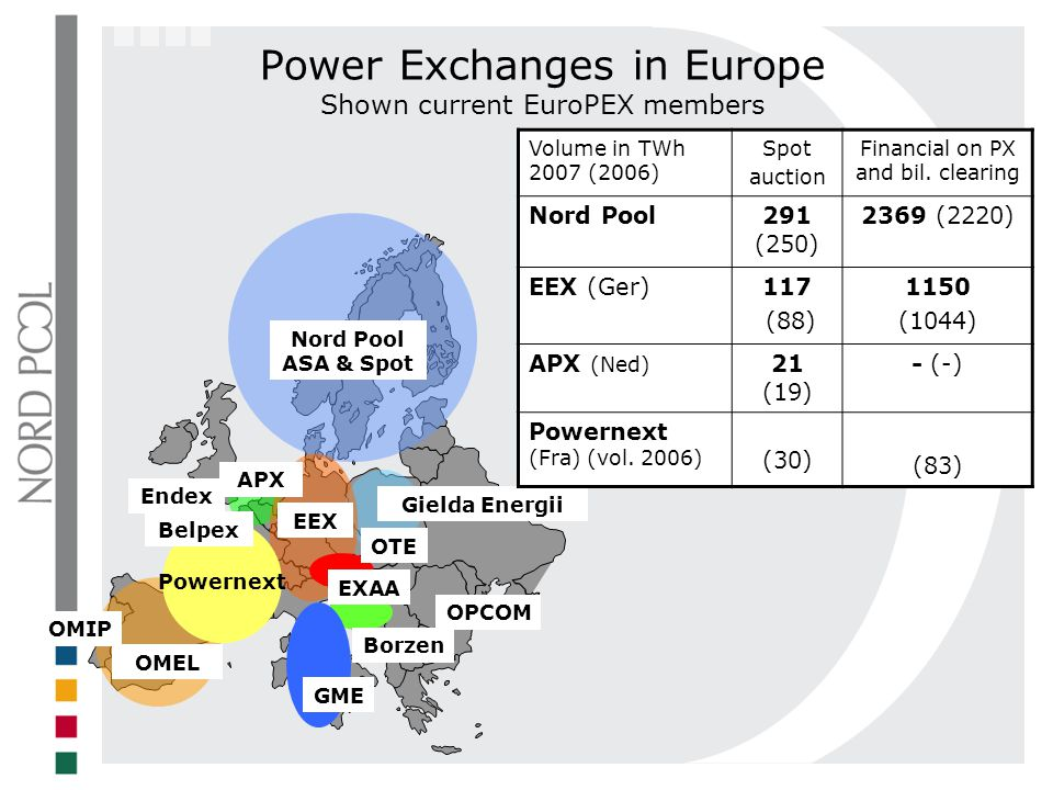 Power Exchanges in Europe Shown current EuroPEX members