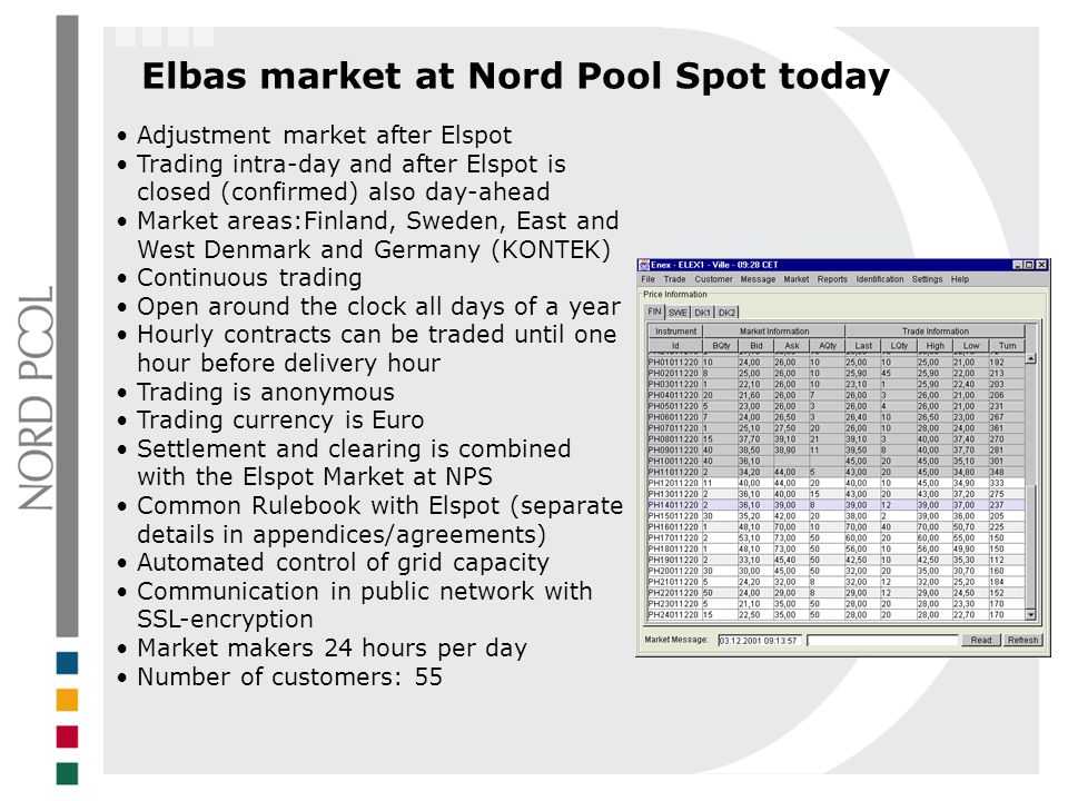 Elbas market at Nord Pool Spot today