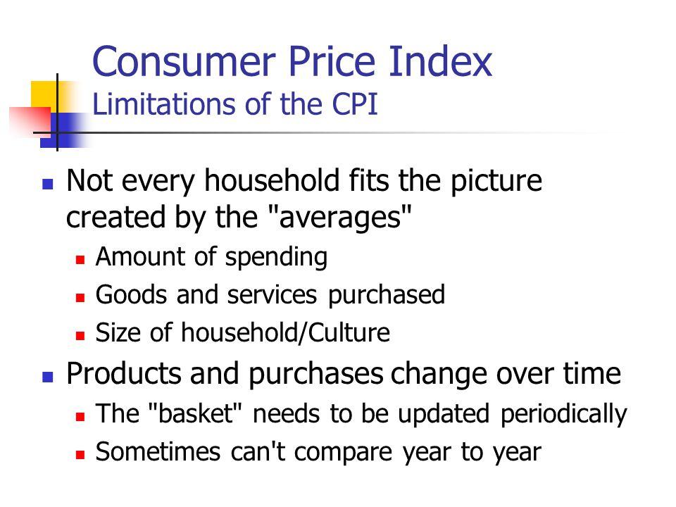 Consumer Price Index Limitations of the CPI