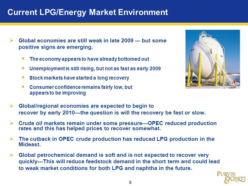 Current LPG/Energy Market Environment