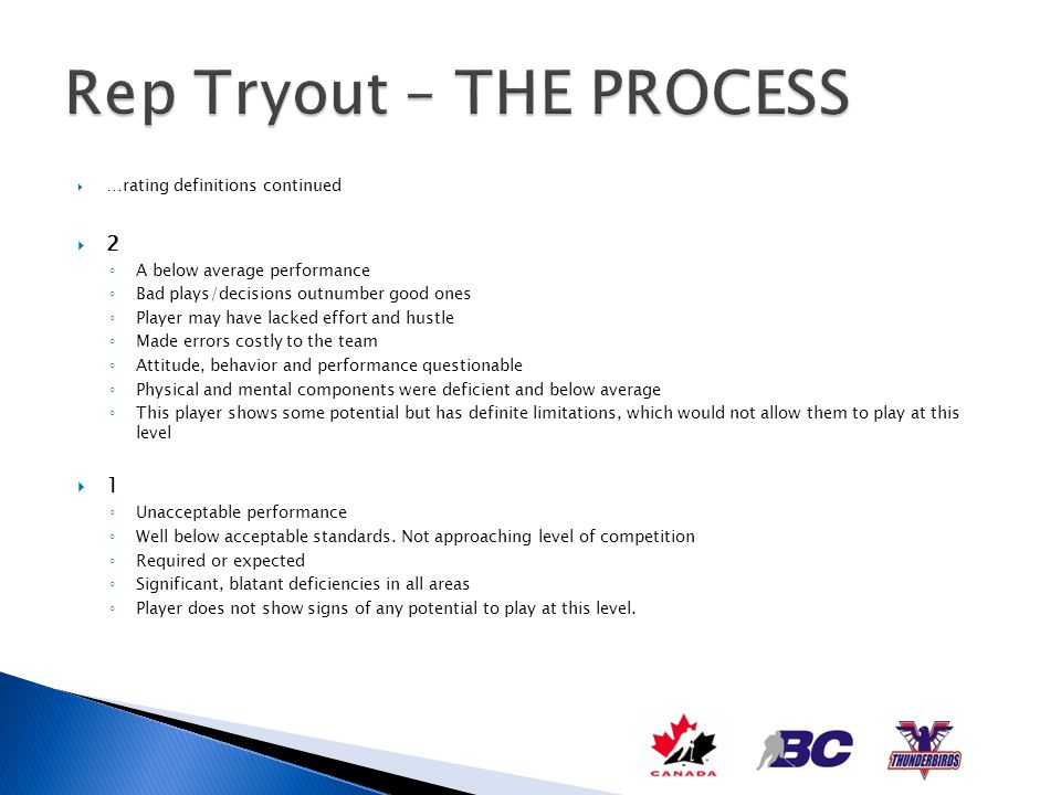 Rep Tryout – THE PROCESS