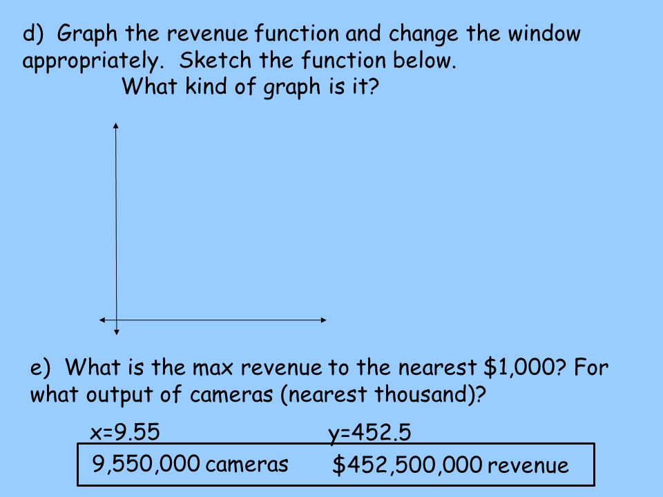 d) Graph the revenue function and change the window appropriately