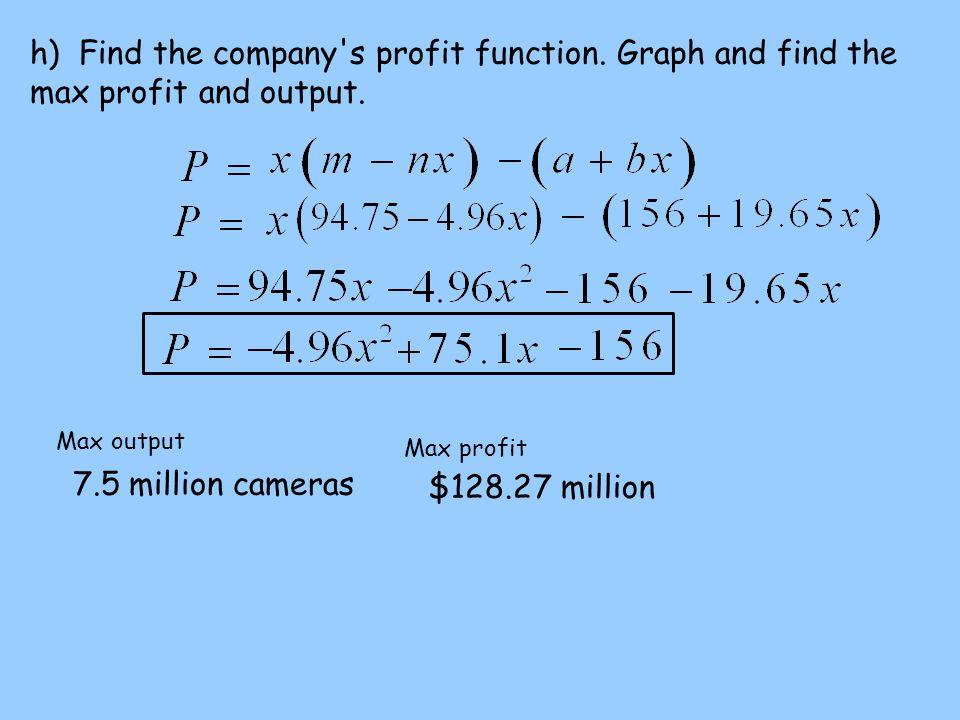 h) Find the company s profit function