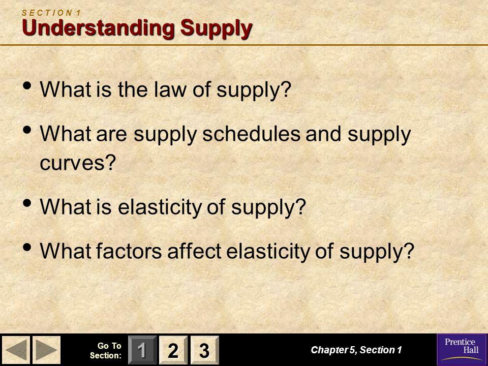 S E C T I O N 1 Understanding Supply