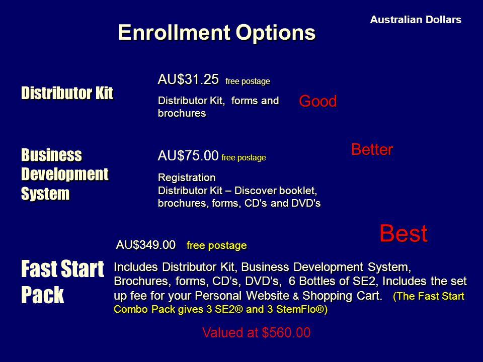Best Enrollment Options Fast Start Pack Distributor Kit Good Better