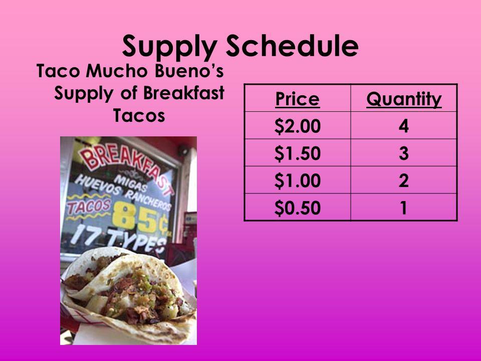 Taco Mucho Bueno's Supply of Breakfast Tacos