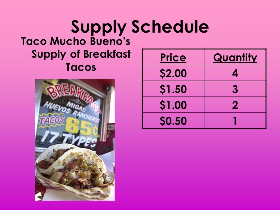 Taco Mucho Bueno's Supply of Breakfast Tacos