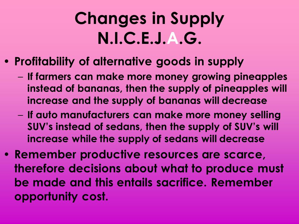 Changes in Supply N.I.C.E.J.A.G.