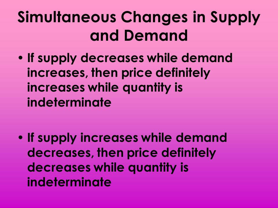 Simultaneous Changes in Supply and Demand