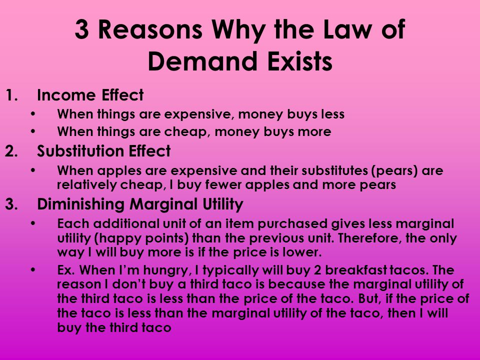 3 Reasons Why the Law of Demand Exists