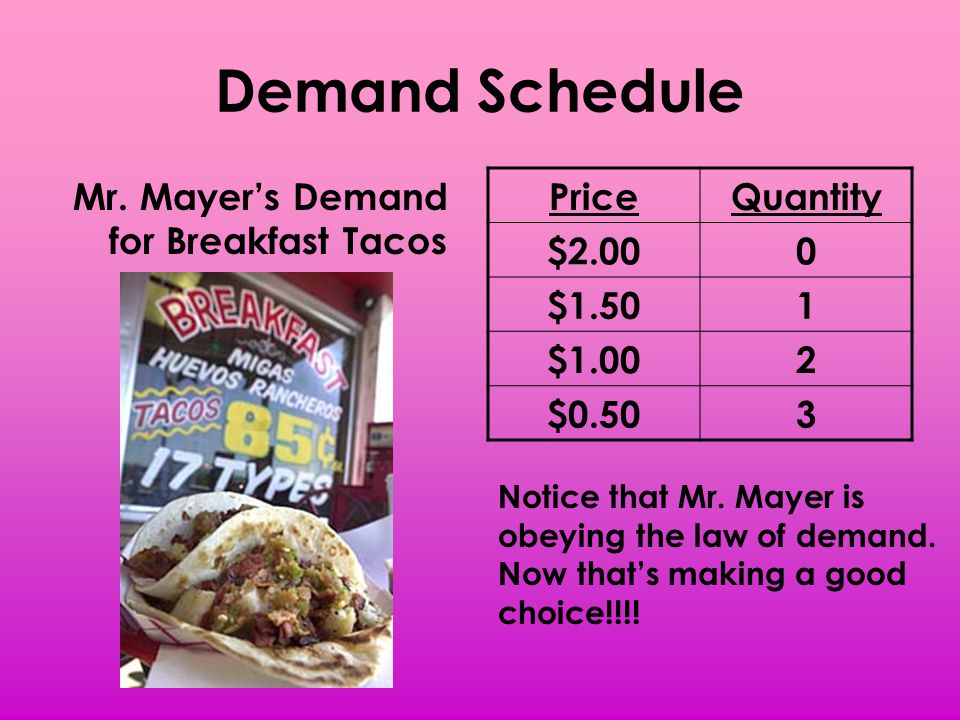 Mr. Mayer's Demand for Breakfast Tacos
