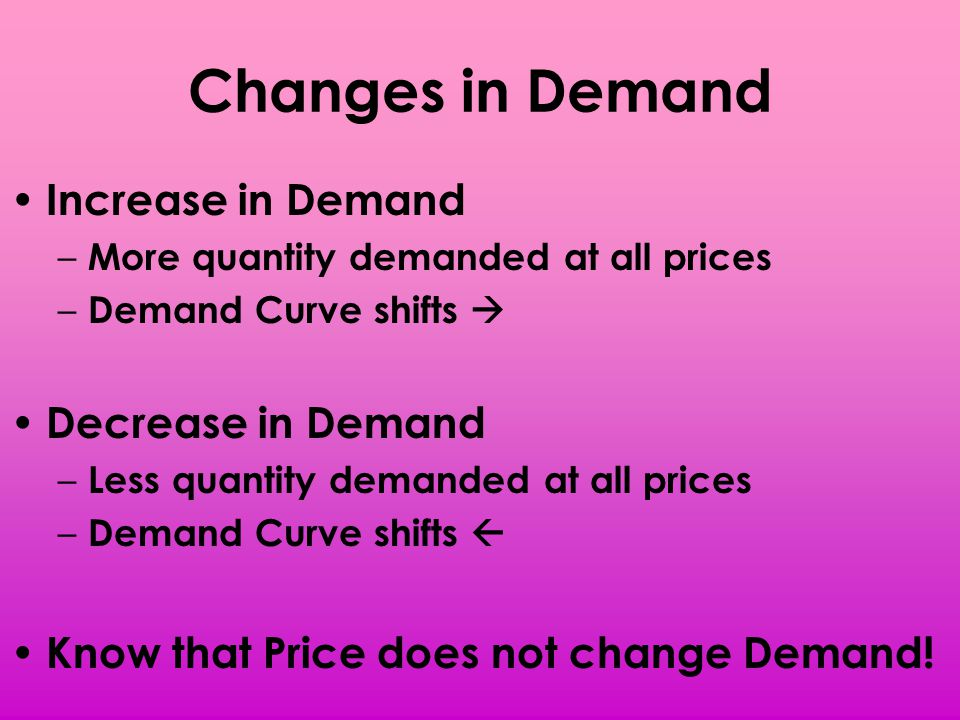 Changes in Demand Increase in Demand Decrease in Demand