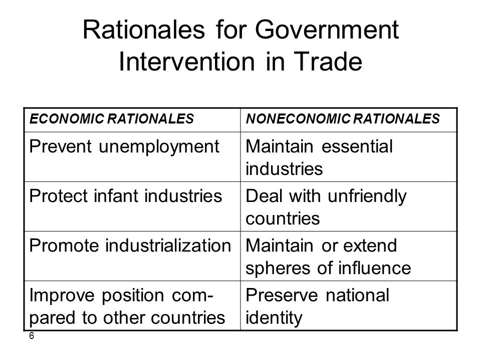Rationales for Government Intervention in Trade