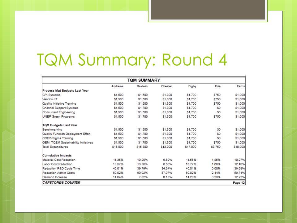 TQM Summary: Round 4