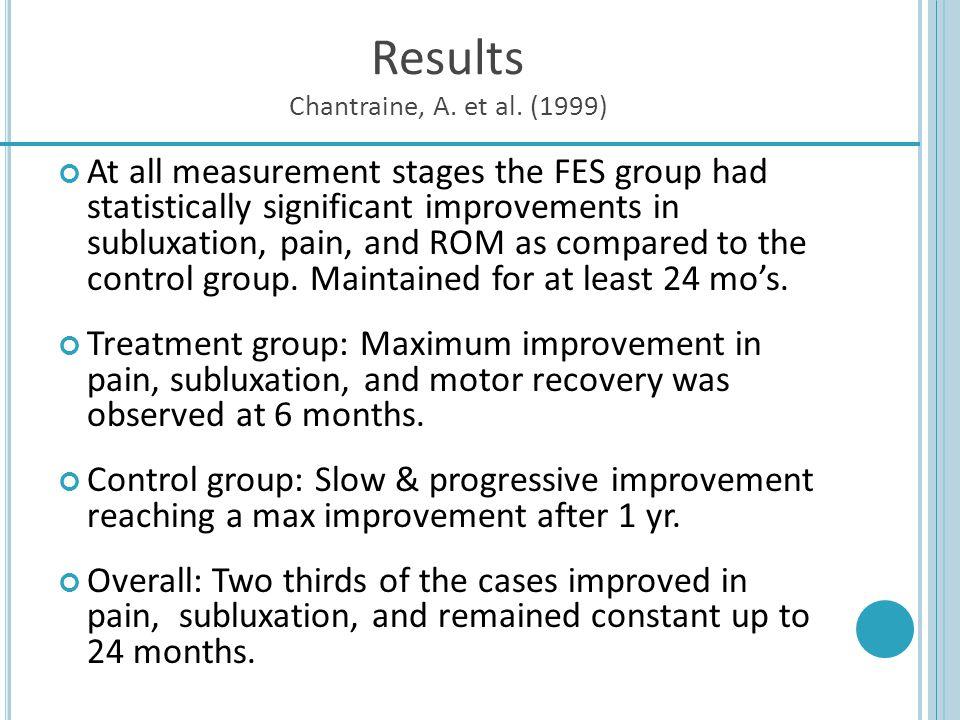 Results Chantraine, A. et al. (1999)