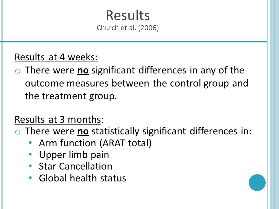 Results Church et al. (2006) Results at 4 weeks: