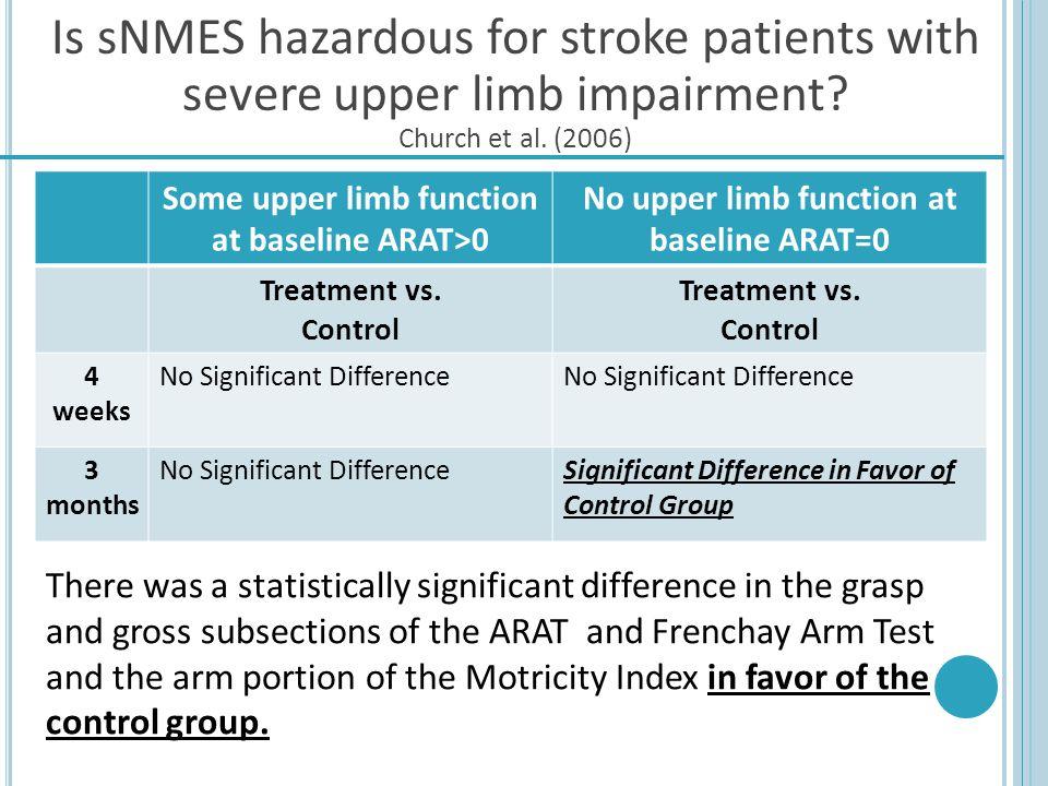 Is sNMES hazardous for stroke patients with severe upper limb impairment Church et al. (2006)