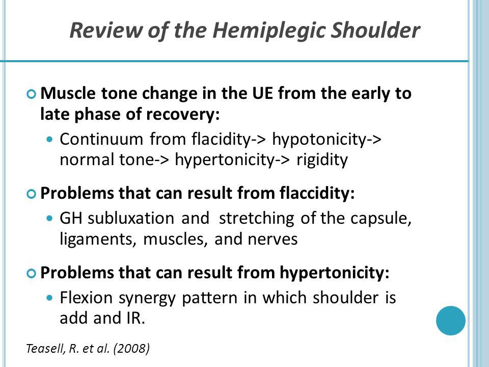 Review of the Hemiplegic Shoulder