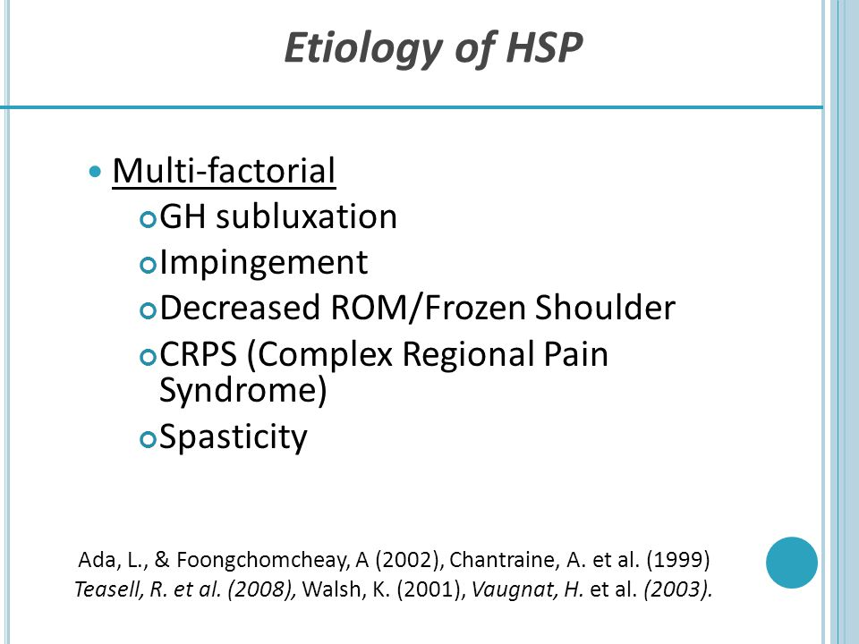 Etiology of HSP Multi-factorial GH subluxation Impingement