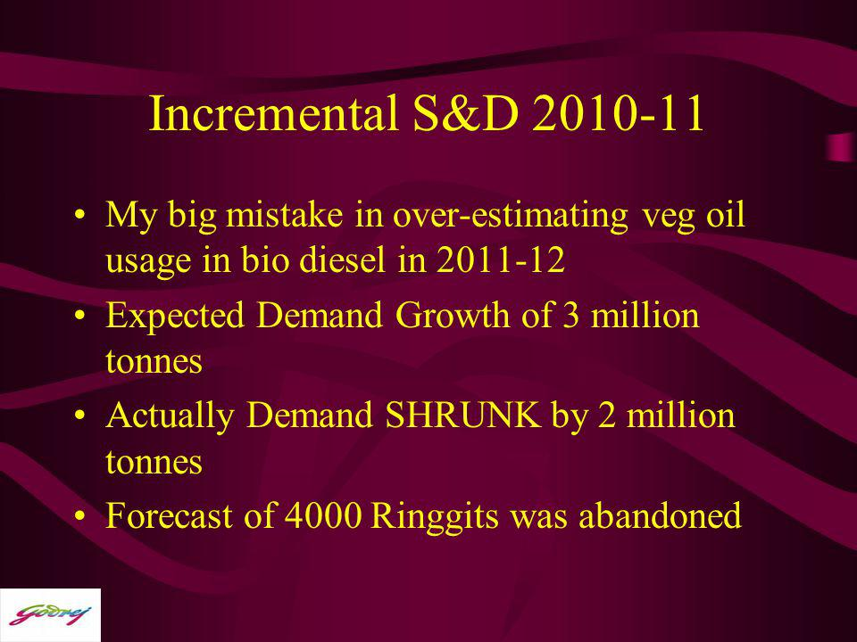 Incremental S&D 2010-11 My big mistake in over-estimating veg oil usage in bio diesel in 2011-12. Expected Demand Growth of 3 million tonnes.