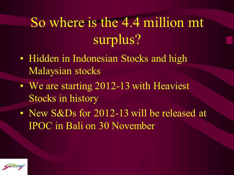 So where is the 4.4 million mt surplus