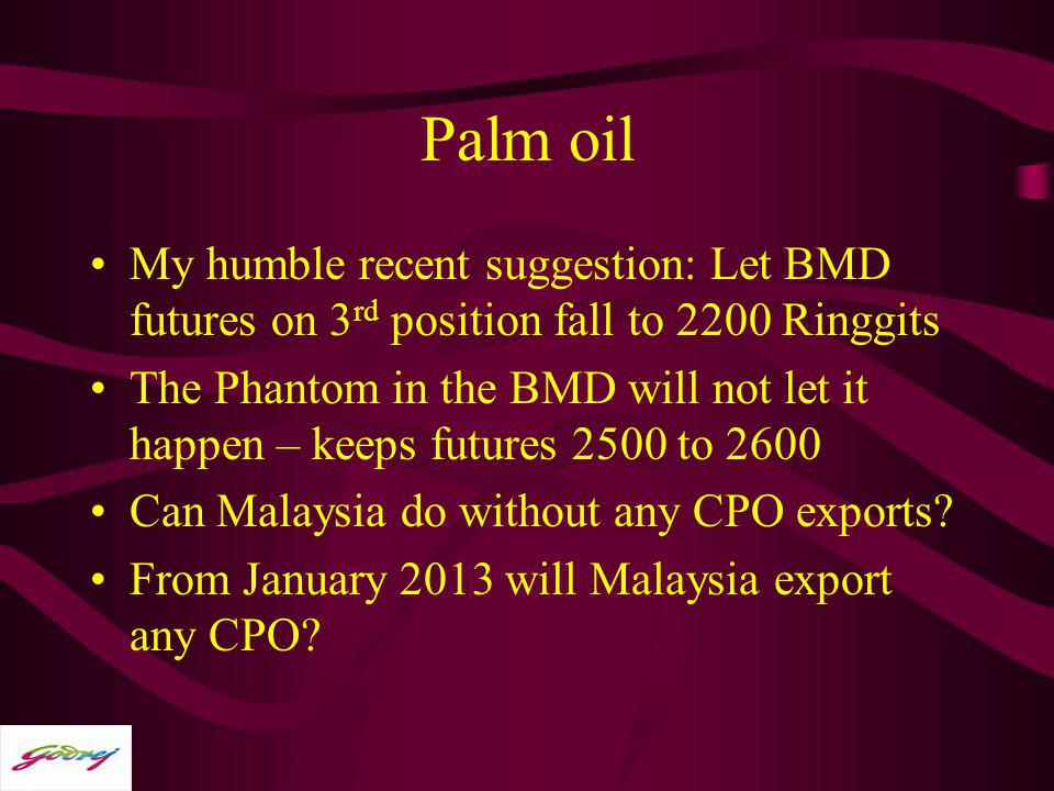 Palm oil My humble recent suggestion: Let BMD futures on 3rd position fall to 2200 Ringgits.
