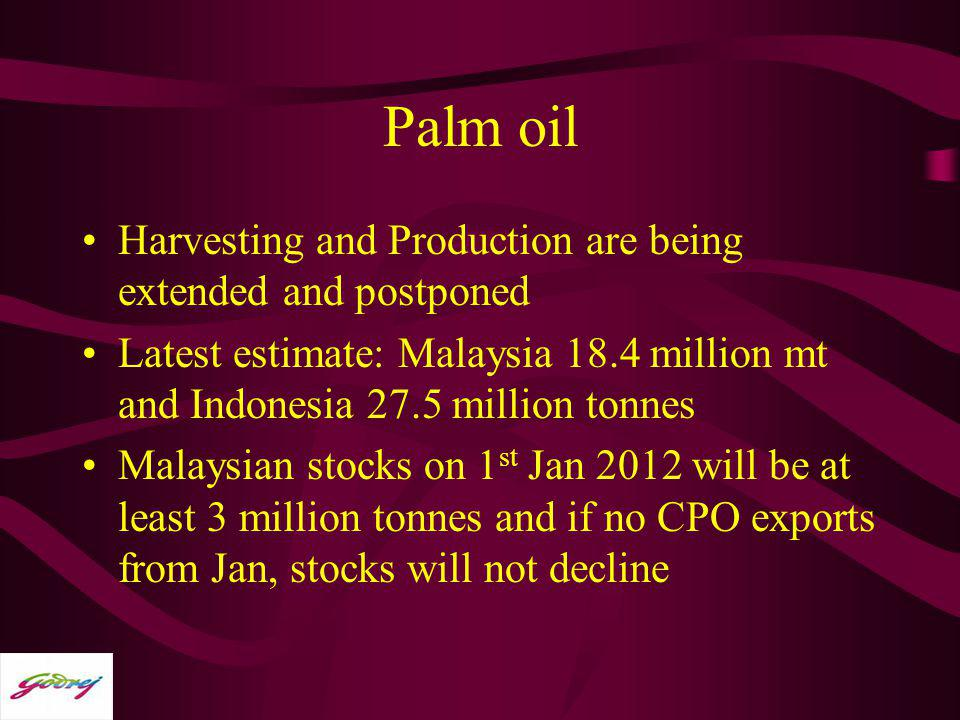 Palm oil Harvesting and Production are being extended and postponed