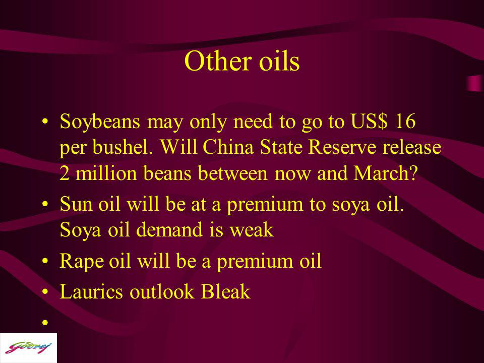 Other oils Soybeans may only need to go to US$ 16 per bushel. Will China State Reserve release 2 million beans between now and March