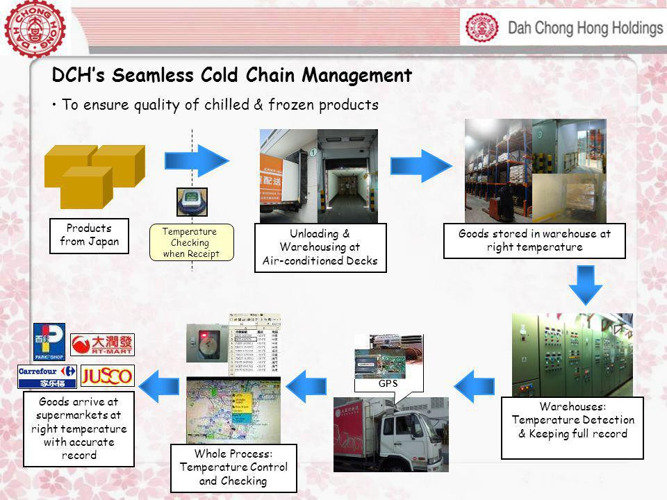 DCH's Seamless Cold Chain Management