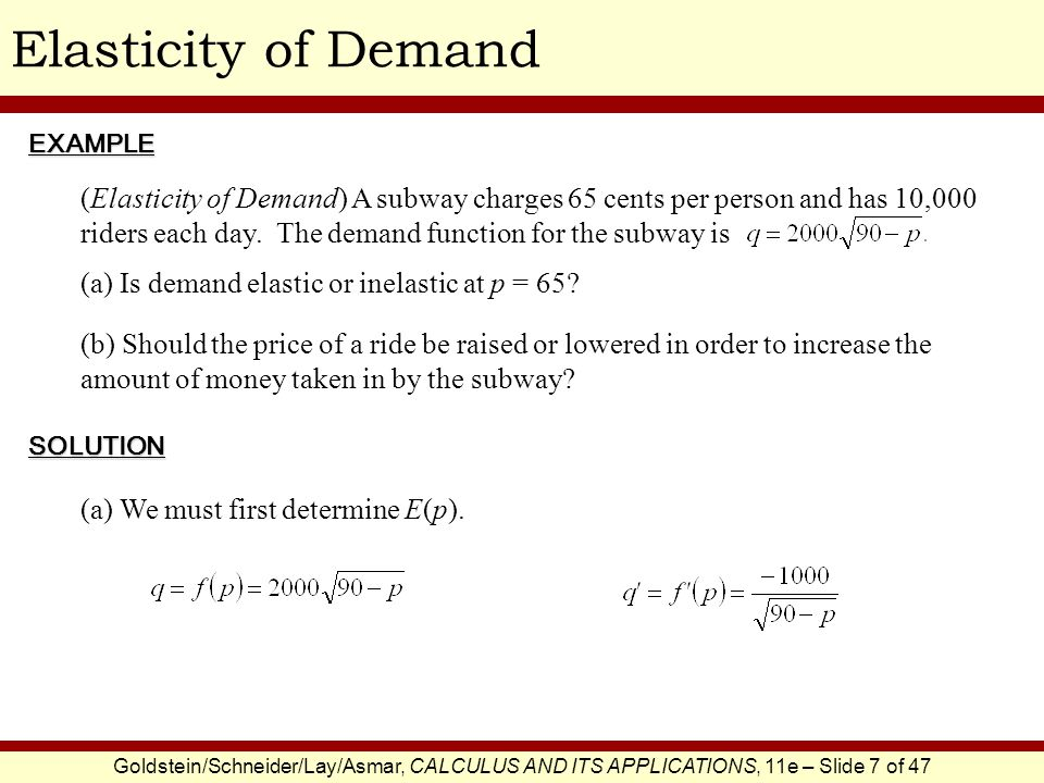 Elasticity of Demand EXAMPLE.