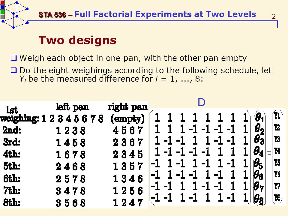 Two designs D Weigh each object in one pan, with the other pan empty