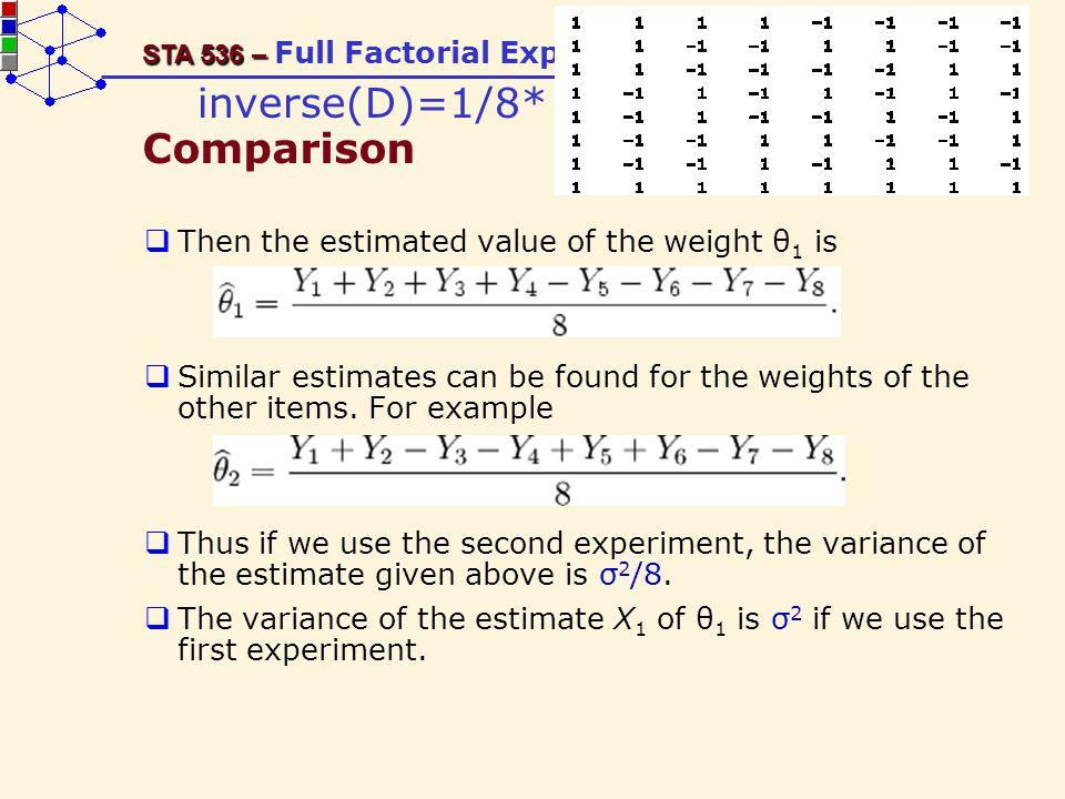 inverse(D)=1/8* Comparison