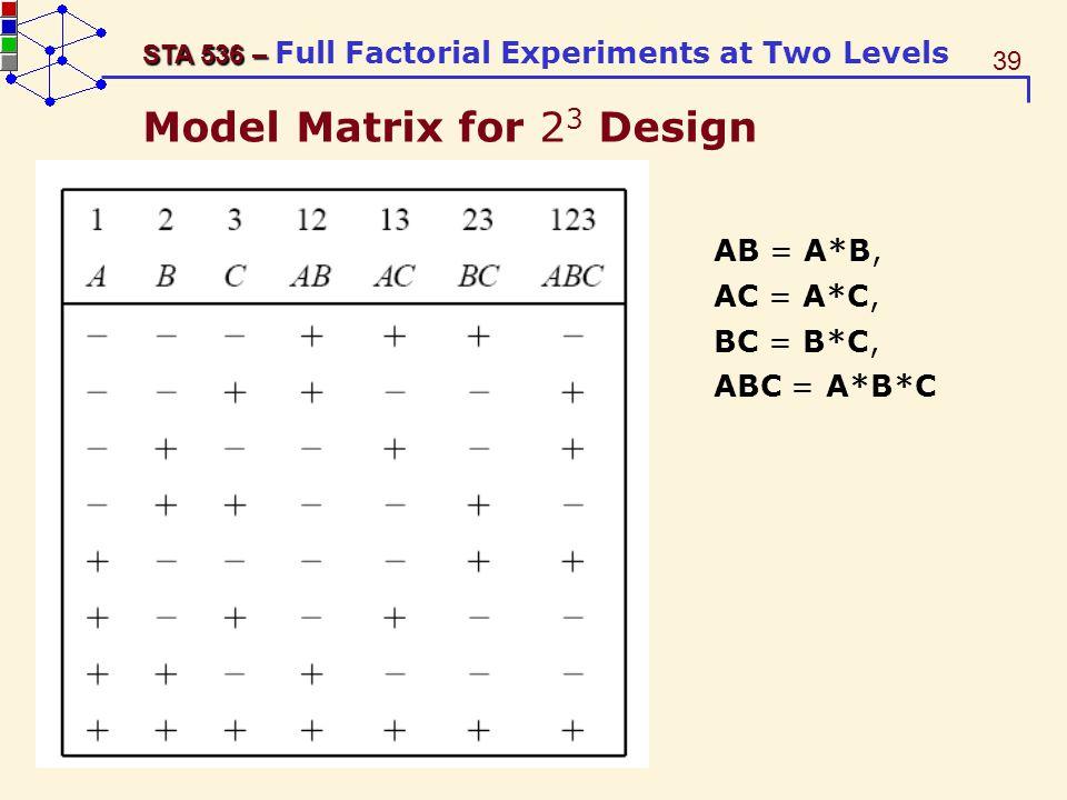 Model Matrix for 23 Design