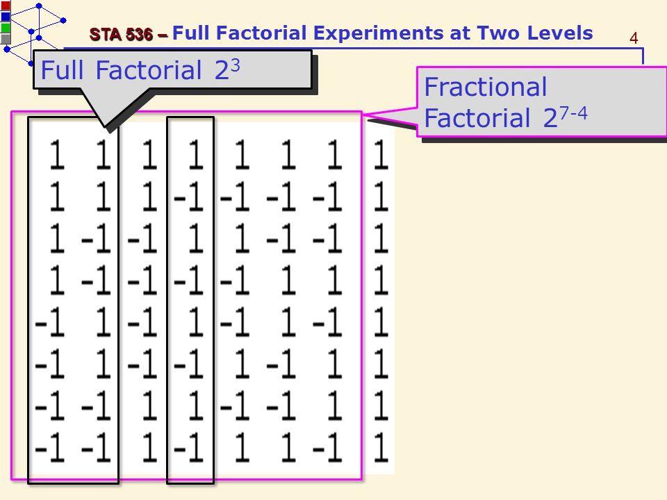 Full Factorial 23 Fractional Factorial 27-4