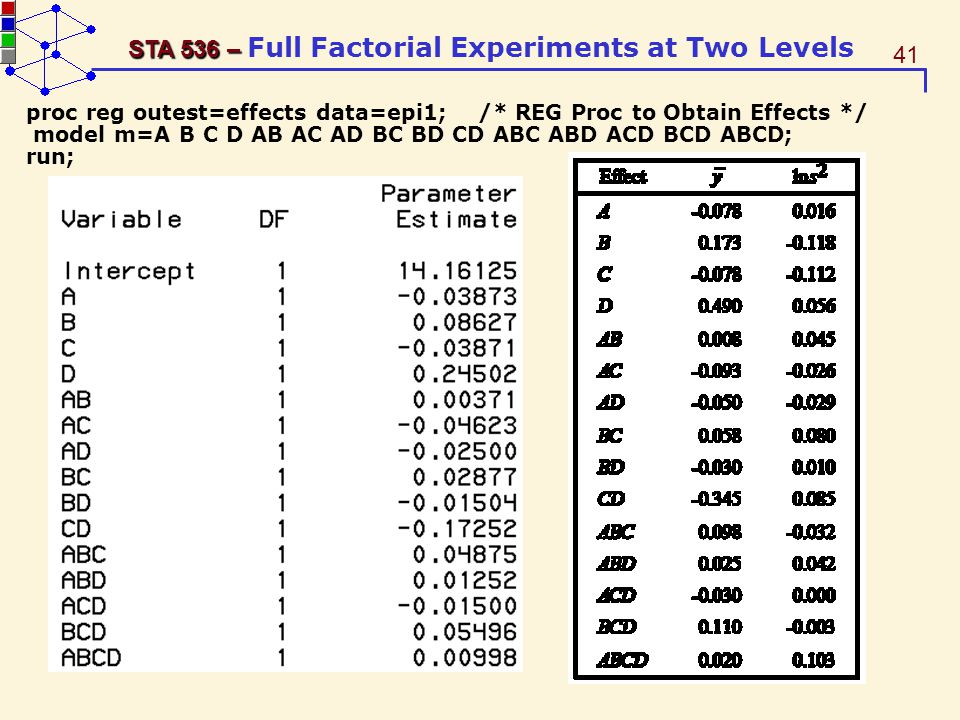 proc reg outest=effects data=epi1; /. REG Proc to Obtain Effects