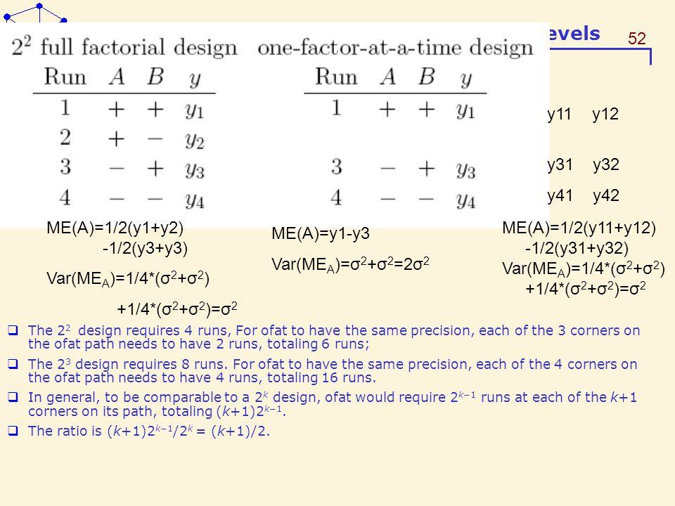 Var(MEA)=1/4*(σ2+σ2) +1/4*(σ2+σ2)=σ2 ME(A)=y1-y3 Var(MEA)=σ2+σ2=2σ2
