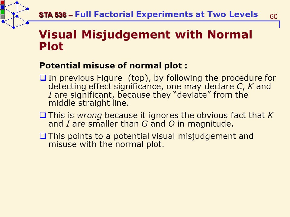 Visual Misjudgement with Normal Plot