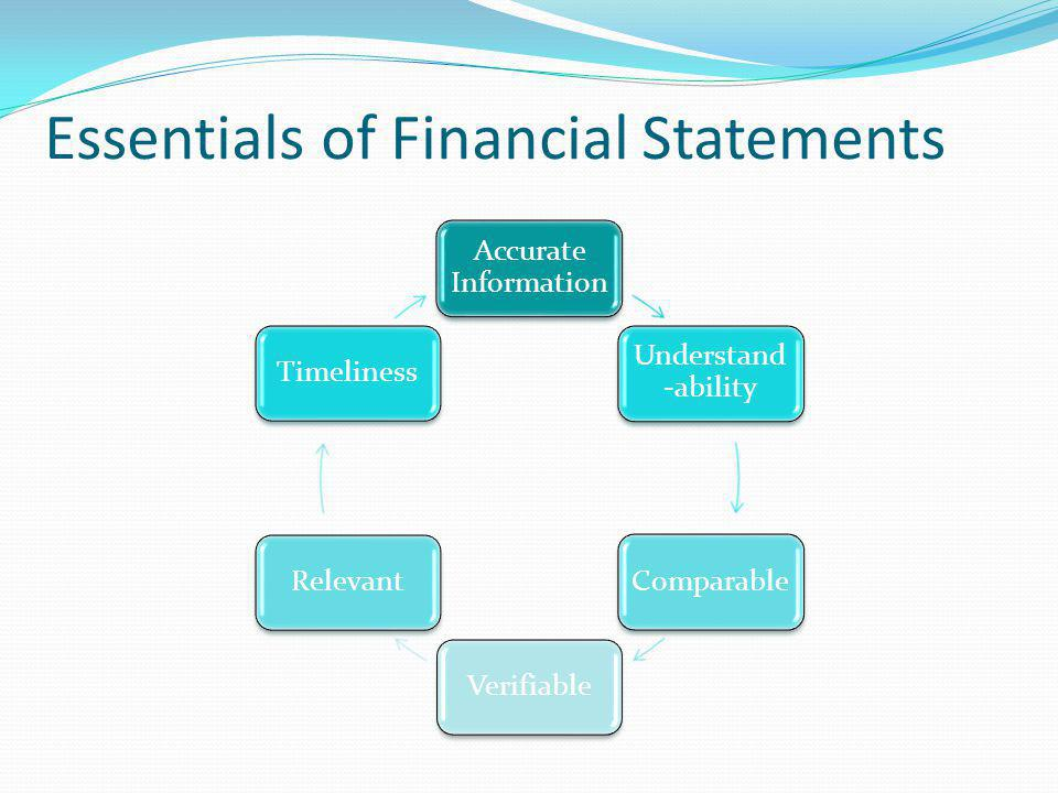 Financial Statements Financial Statement Analysis  Ppt Video