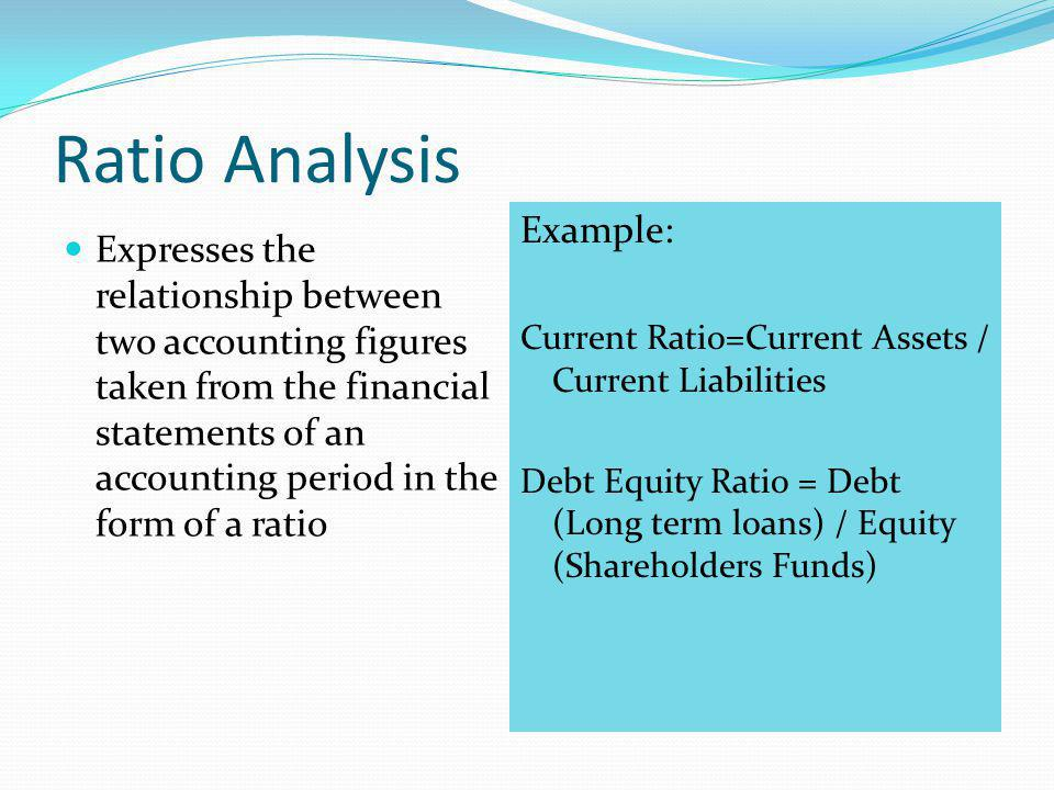 analysis of shareholdings and financial statements Introduction to financial statement analysis financial statement analysis can be referred as a process of understanding the risk and profitability of a company by analyzing reported financial info, especially annual and quarterly reports putting another way, financial statement analysis is a study about accounting ratios among various.