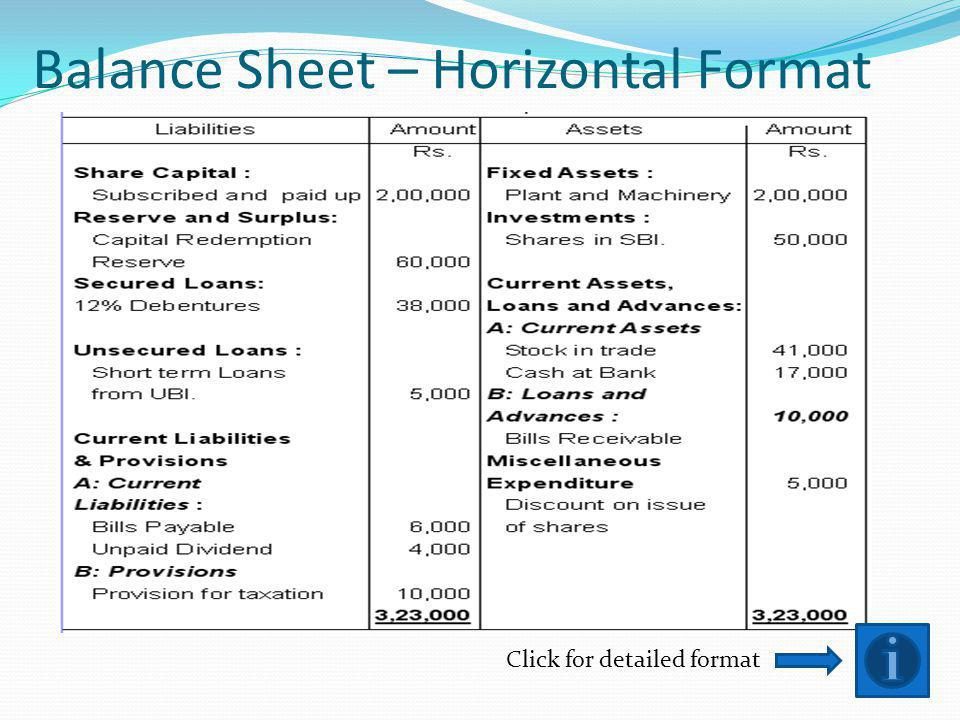 financial statement analysis methods horizontal vs Gripping ifrs financial analysis and interpretation 743 chapter 25 chapter 25 43 common-sized financial statements 431 horizontal analysis.