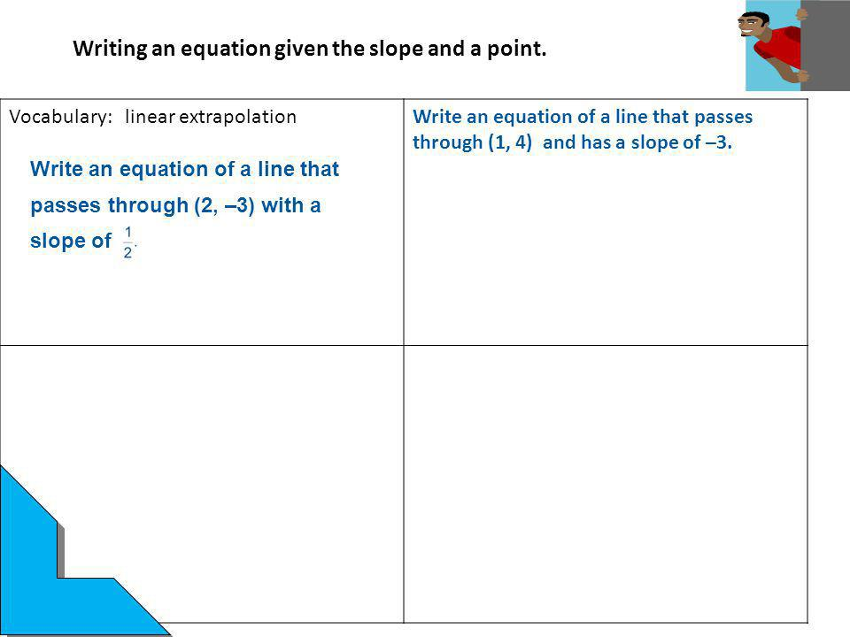 Writing an equation given the slope and a point.