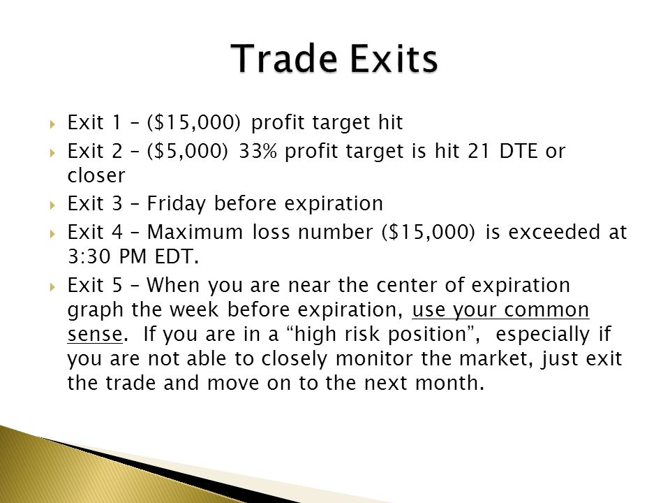 Trade Exits Exit 1 – ($15,000) profit target hit