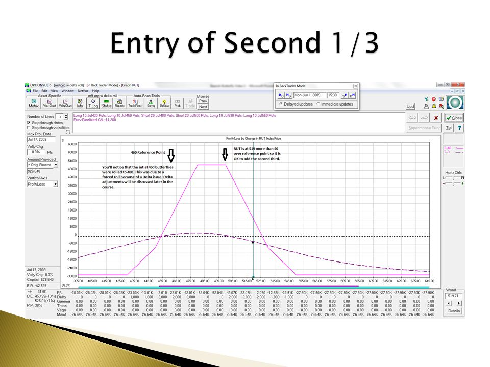 Entry of Second 1/3