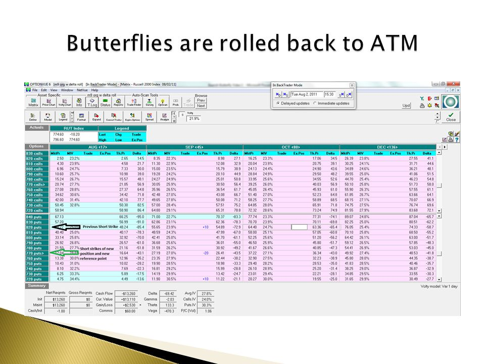 Butterflies are rolled back to ATM