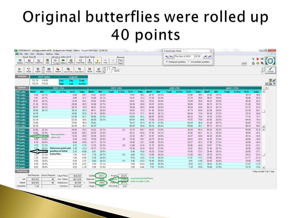 Original butterflies were rolled up 40 points