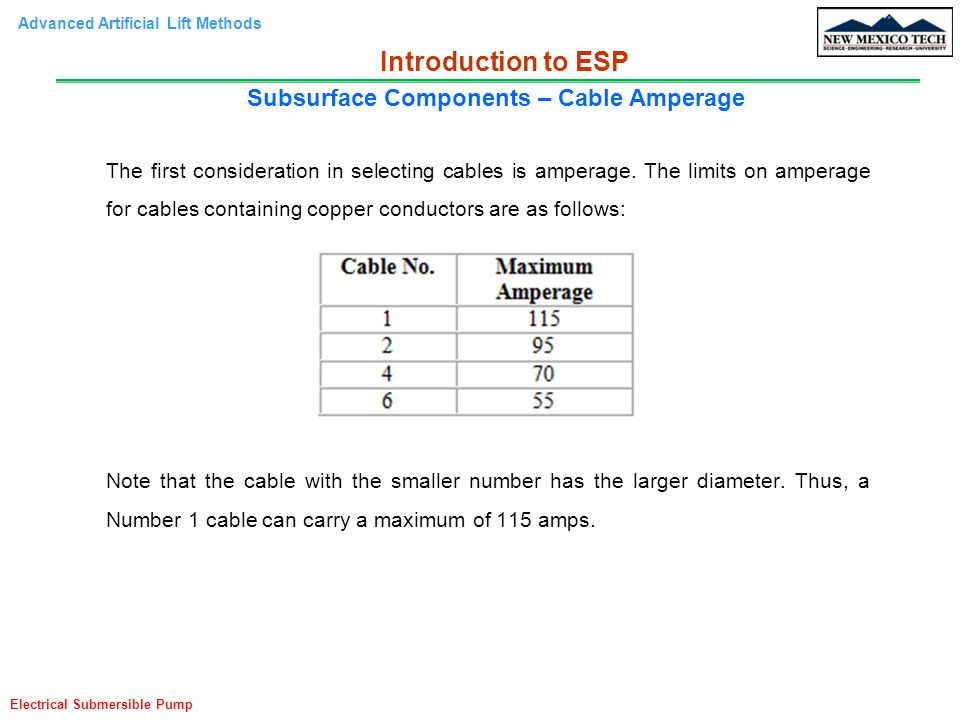 Subsurface Components – Cable Amperage