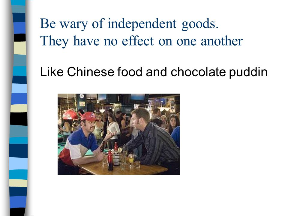 Be wary of independent goods. They have no effect on one another