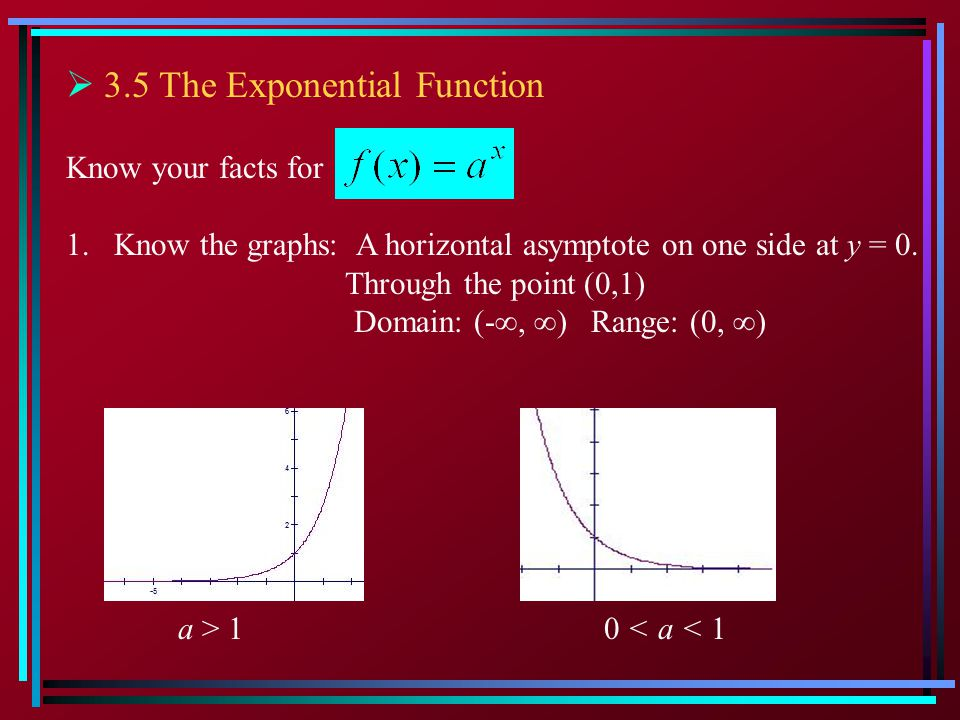 3.5 The Exponential Function