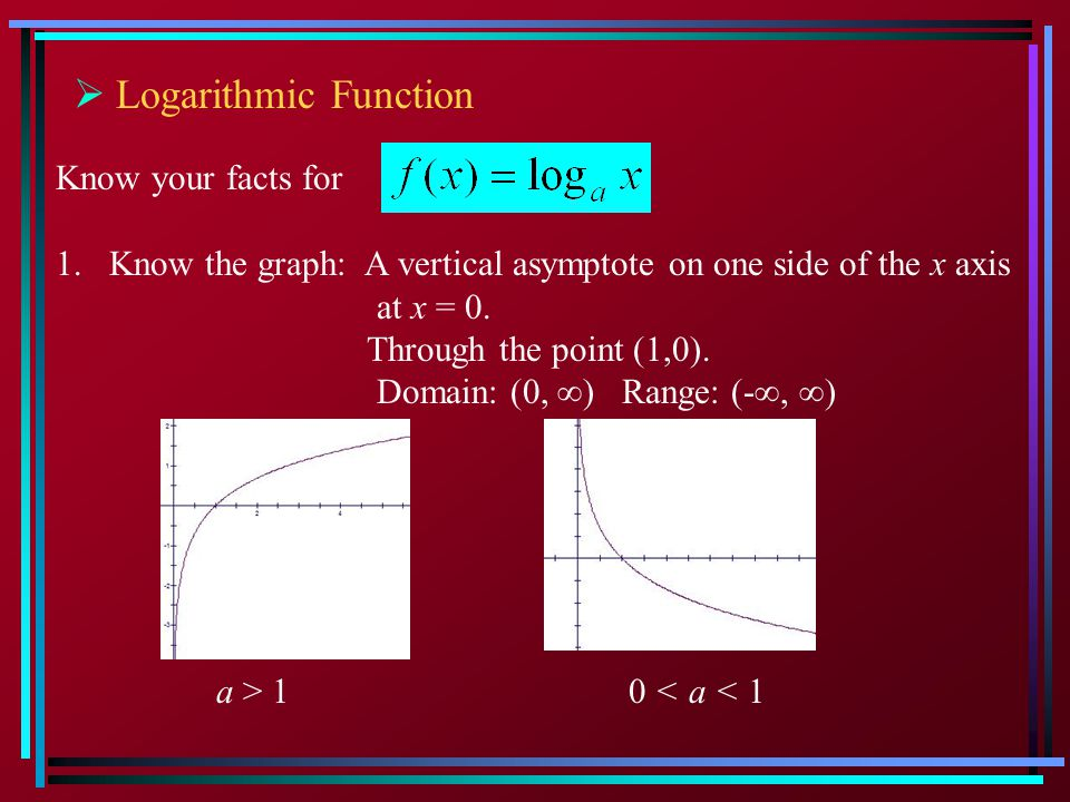 Logarithmic Function Know your facts for
