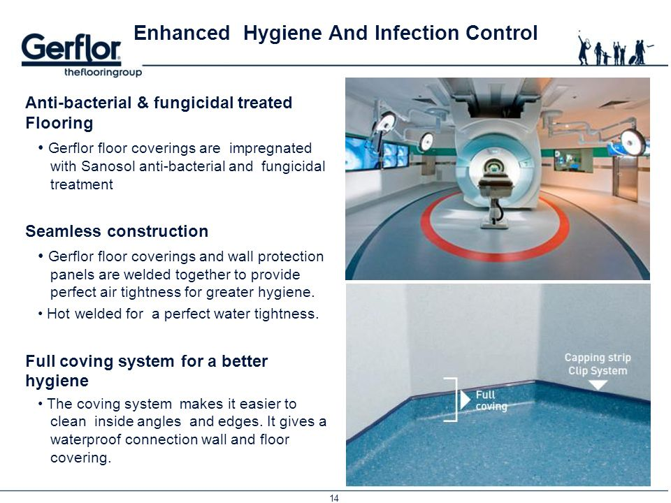 Enhanced Hygiene And Infection Control